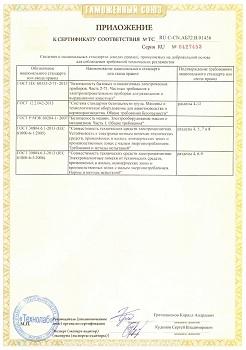 Сертификат соответствия прибора требованиям Таможенного союза: приложение
