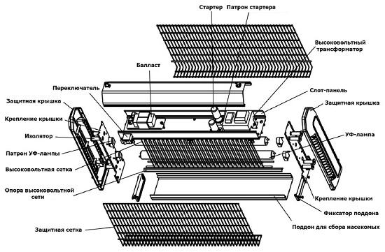 Подробная схема устройства в разобранном виде (нажмите на фото для увеличения)