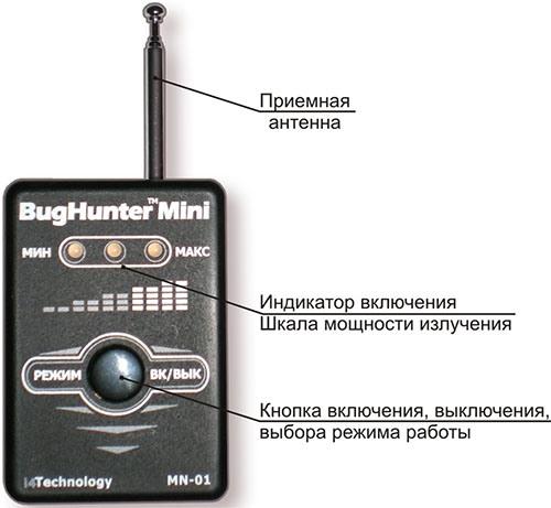 Расположение кнопки переключения режимов, телескопической антенны и шкалы мощности излучения на корпусе детектора