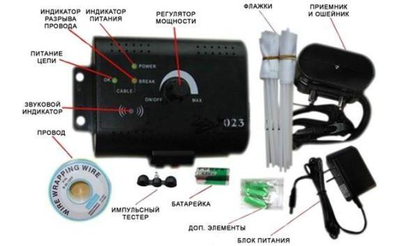 Основные элементы и органы управления беспроводной электронной системы