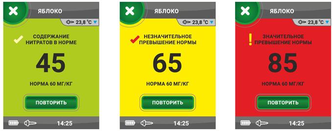 Цвет фона, на котором отображается текстовая рекомендация по употреблению продуктов в пищу, может быть синим, желтым или красным (в зависимости от концентрации нитратов)