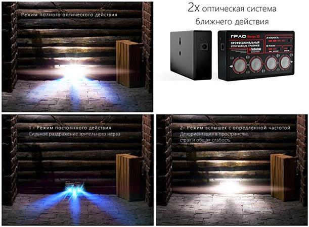 """Оптическая система отпугивателя крыс и мышей """"Град Ультра 3D"""" работает по специально разработанному алгоритму"""