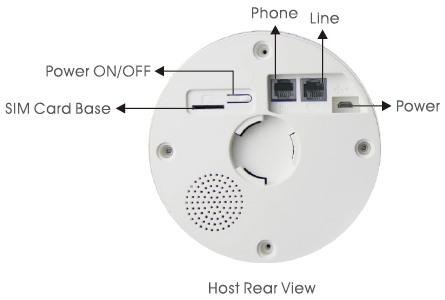 Интерфейсы для подключения сигнализации к телефонной линии, сетевому адаптеру и установки SIM-карты расположены на нижней стороне центрального блока
