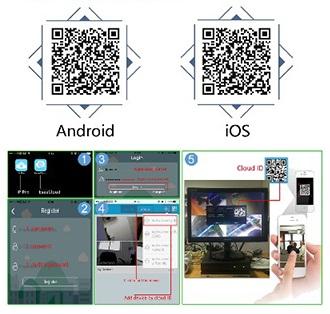 Мобильное приложение существенно расширяет возможности по управлению и настройке видеокомплекта