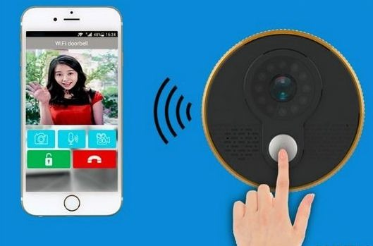 Нажатие кнопки звонка на  вызывной панели