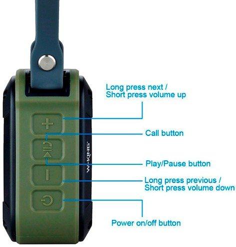 Расположение кнопок управления на торцевой стороне корпуса колонки