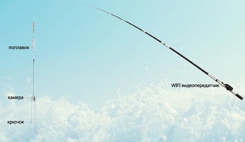 Wi-Fi-модуль и кабель фиксируются на спиннинге с помощью комплектных силиконовых колец