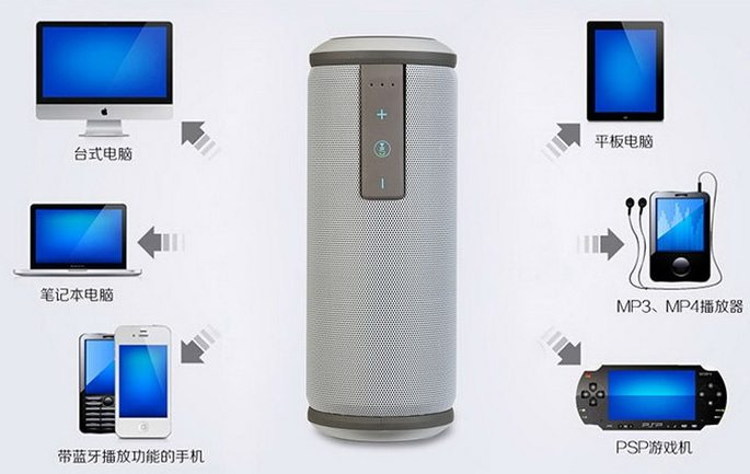 SITITEK X6 поддерживает соединение с разными аудиоисточниками