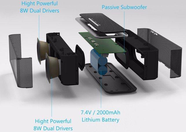 На фото наглядно показано устройство беспроводной колонки SITITEK X8