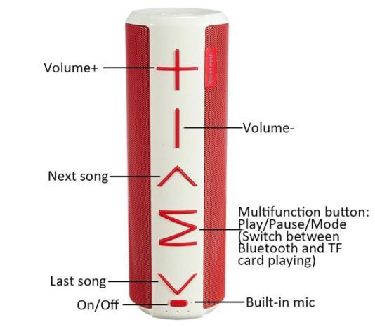Расположение кнопок управления колонкой и встроенного микрофона