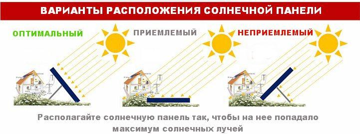 Солнечную панель, поставляемую в комплекте с электростанцией, желательно размещать так, чтобы на нее попадало как можно больше лучей