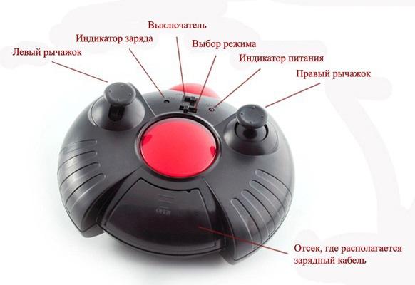Пульт дистанционного управления и его основные части