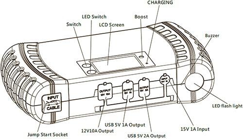 """Функциональные узлы, разъемы и кнопки управления прибора """"E-POWER 45"""" (нажмите на фото, чтобы увеличить)"""