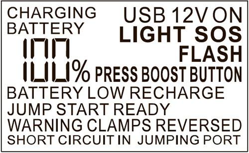 """Пускозарядное устройство """"E-POWER 45"""" отличается от большинства аналогов наличием крупного и информативного ЖК-дисплея"""