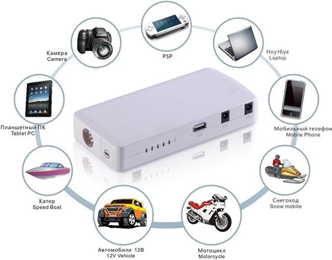 """С помощью прибора """"E-POWER Elite"""" можно не только запускать двигатели, но и запитывать массу электронных устройств (нажмите на фото, чтобы увеличить)"""