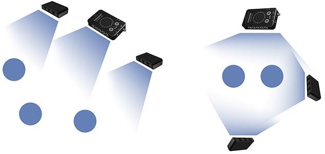 Внешние  УЗ колонки, действуя в комплексе с подавителем, позволят создать плотный помеховый сигнал при разных вариантах расположения собеседников