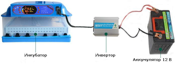 Схема подключения инкубатора к источнику питания с выходным напряжением 12 В