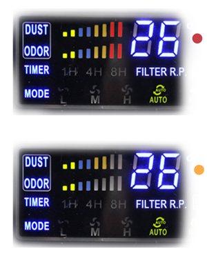 Индикаторы наглядно отображают процесс очистки воздуха