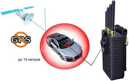 """Схема работы подавителя GPS """"Jammer GPS-12G"""""""
