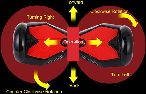 """Смартвей """"SLX-003 Transformers + Music"""" имеет простое эргономичное управление на базе гиросенсоров, воспринимающих самые тонкие движения ног и тела"""