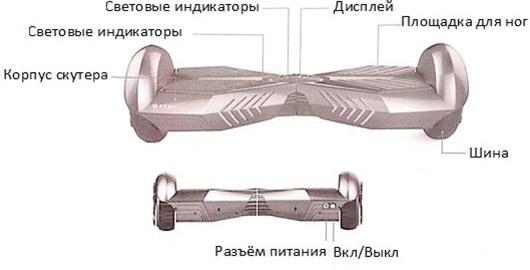 """Функциональные узлы гироскутера """"SLX-003 Transformers + Music"""""""