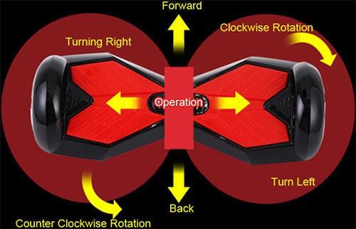 """Смартвей """"SLX-006 Transformers Audio+LED"""" имеет простое эргономичное управление на базе гиросенсоров, воспринимающих самые тонкие движения ног и тела"""