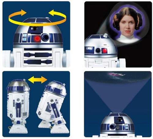 Домашний планетарий R2-D2 EX – особенности конструкции