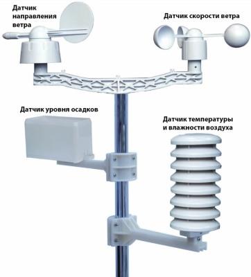 """Комплекс беспроводных датчиков метеостанции """"AW002"""""""
