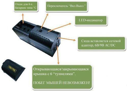 Функциональные узлы и блоки электронной мышеловки Antirats-190