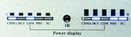 """Светодиодные индикаторы на лицевой панели подавителя связи """"BlackHunter X5"""" отображают для каждого диапазона мощность действия: высокую или низкую"""