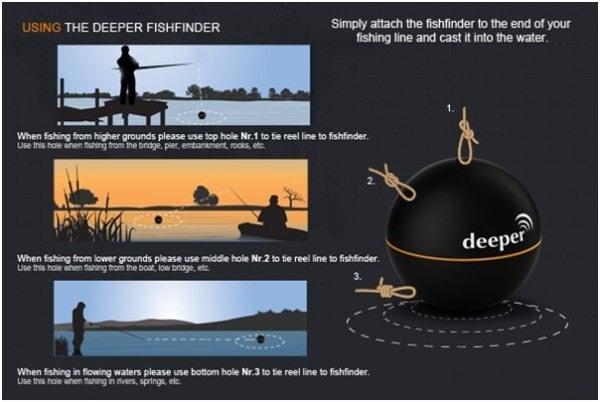 Инструкция по использованию эхолота 'Deeper Fishfinder'