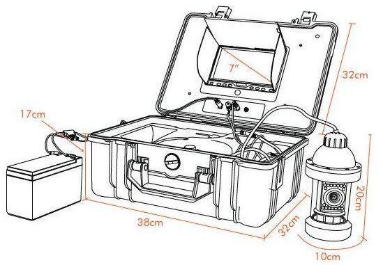Размеры видеокамеры для рыбалки FishCam-360