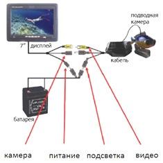 Конструкция видеокамеры для рыбалки