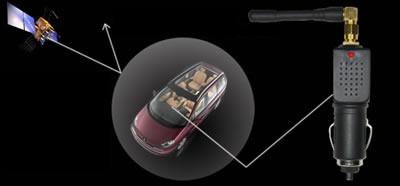 """Схематичный вид принципа действия автомобильного подавителя GPS сигнала """"GPSHunter 1L"""""""