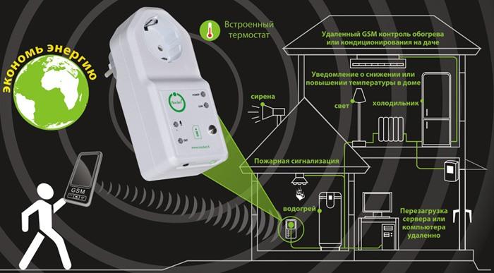 """GSM-Розетка """"ISocket 707"""" — комплексное решение для удаленного контроля и управления вашим домом"""