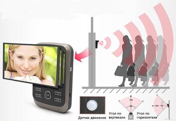 Устройство сохранит фото или видео каждого человека, попавшего в зону обзора  встроенного датчика движения