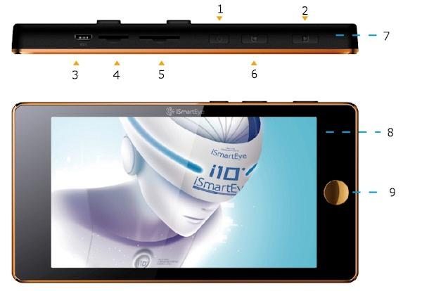 """Внутренний блок видеоглазка """"SITITEK Crystal"""" состоит из следующих элементов: 1 — кнопка включения, 2 — регулировка громкости (+), 3 — microUSB-порт, 4 — слот для флеш-карты, 5 — слот для SIM-карты, 6 — регулировка громкости (-), 7 — обрезиненный корпус, 8 — сенсорный дисплей, 9 — кнопка включения экрана"""