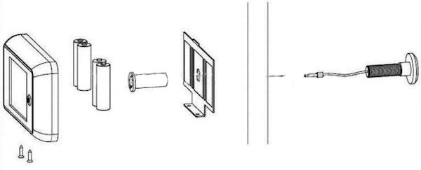 Схема  установки устройства на дверь