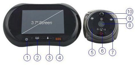 """Внутренний блок видеоглазка """"SITITEK i3"""": 1 — кнопка включения, 2 — регулировка громкости (+), 3 — microUSB-порт, 4 — слот для флеш-карты, 5 — слот для SIM-карты, 6 — регулировка громкости (-), 7 — обрезиненный корпус, 8 — сенсорный дисплей, 9 — кнопка включения экрана"""