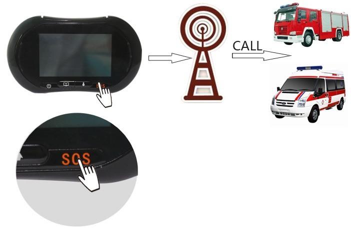"""С помощью кнопки """"SOS""""  видеоглазка """"SITITEK i3"""" можно вызвать экстренную помощь"""