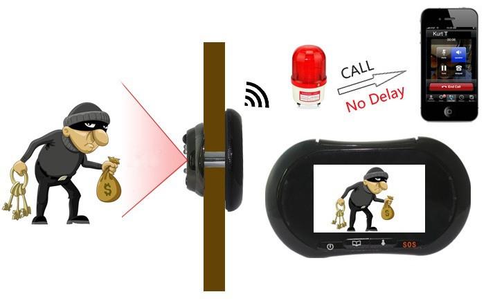 """Видеоглазок """"SITITEK i3"""" оснащен датчиком движения, который может выполнять функцию охраны"""
