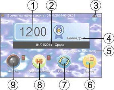 """Элементы, отображающиеся на сенсорном дисплее модели """"SITITEK GSM"""": 1 — время, 2 — дата, 3 — уровень сигнала GSM, 4 — установленный режим, 5 — оператор мобильной связи, 6 — управление настройками, 7 — управление режимами, 8 — управление автоответчиком, 9 — управление записью"""
