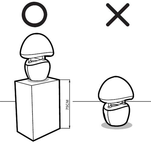 """Размещение ловушки """"SITITEK STILL"""": слева — правильное (на высоте 75 см), справа — неправильное (на полу)"""