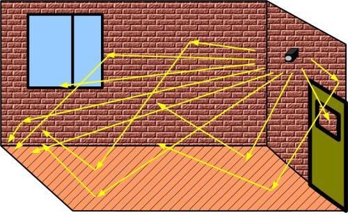 Сигнал отпугивателя Sititek 2D отражается от твердых материалов