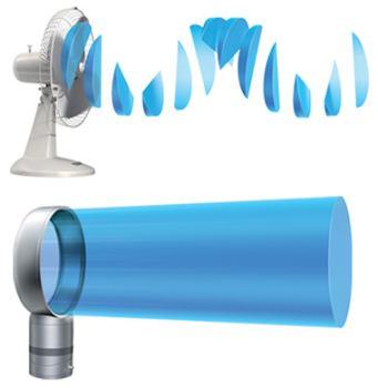В отличие от обычных безлопастные вентиляторы создают равномерный и более комфортный воздушный поток