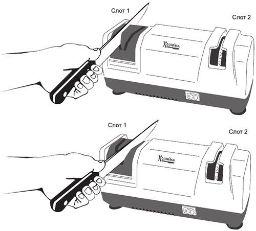 """На первом этапе лезвие последовательно затачивается в двух левых слотах ножеточки SITITEK """"Хозяйка 162"""""""