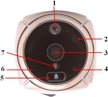 """Внешний блок видеоглазка """"SITITEK GSM"""" состоит из следующих элементов: 1 — датчик движения, 2 — динамик, 3 — камера, 4 — сенсор освещенности, 5 — звонок, 6 — микрофон, 7 — ИК-подсветка"""