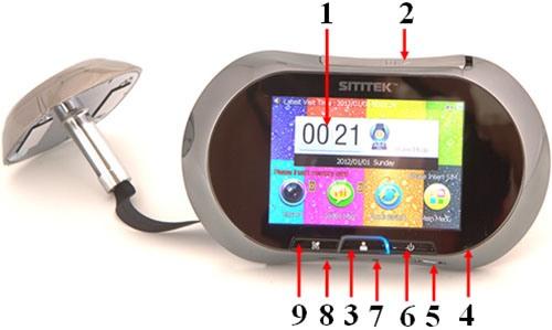 """Внутренний блок видеоглазка """"SITITEK GSM"""" состоит из следующих элементов: 1 — ЖК-монитор, 2 — крышка отсека для SIM-карты и аккумулятора, 3 — кнопка включения, 4 — микрофон, 5 — слот для флеш-карты, 6 — кнопка питания, 7 — кнопка перезагрузки, 8 — microUSB-порт, 9 — кнопка вызова"""