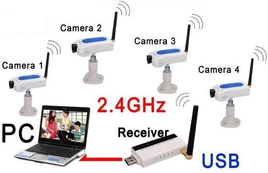 "Система  видеонаблюдения Wi-Fi ""SITITEK Home"""