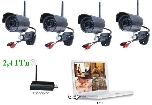 Система  видеонаблюдения Wi-Fi